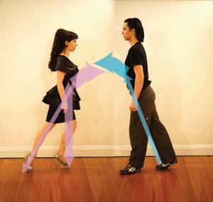 TangoForge Argentine Tango Technique