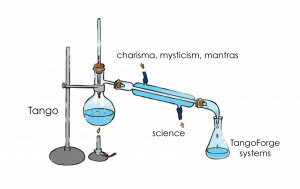 distillationv